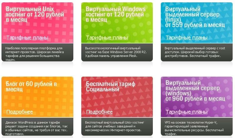 Agava качество хостинга топ лучших сайтов интерьер